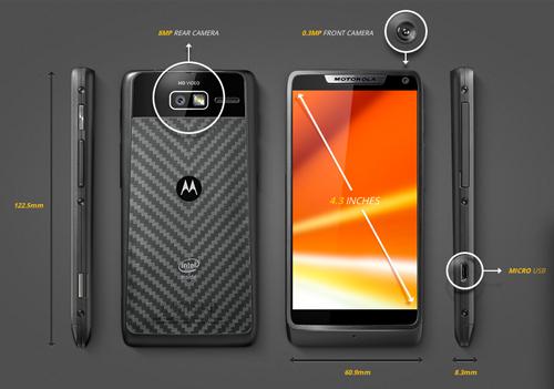 Motorola RAZR i con Intel