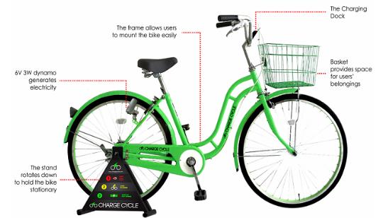 Bicicleta Cargador Celular