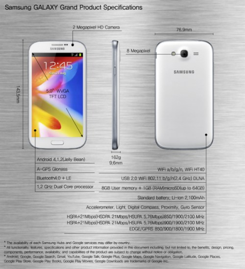 Celular Samsung Galaxy Grand