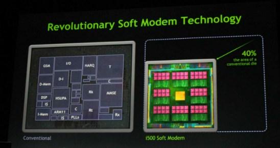 Nvidia Modem i500