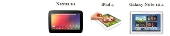 Comparación Nexus 10 e iPad 4