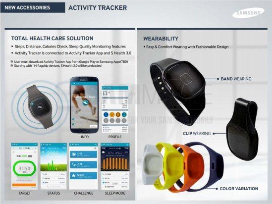 Samsung S Circle