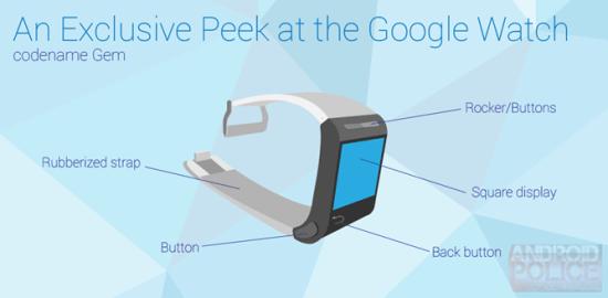 Componentes Reloj Inteligente Google