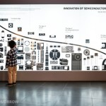 Samsung Museo Innovacion Foto