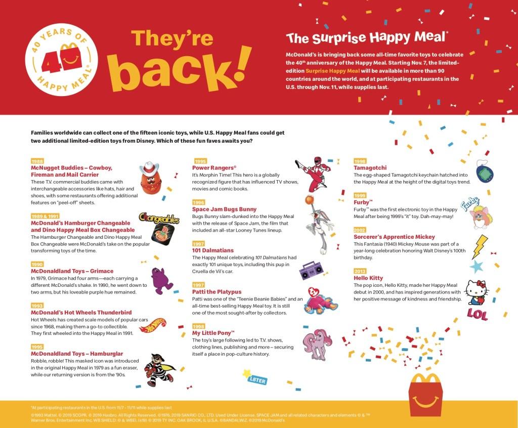 McDonald's Happy Meal 40th Anniversary