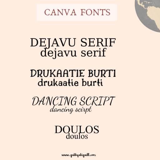Fonts that start with the letter D