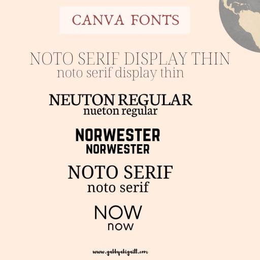 Fonts that start with the letter N