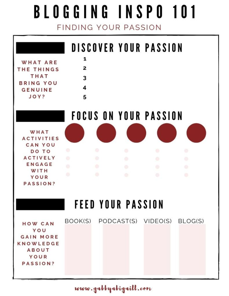 Find your passion to blog printable