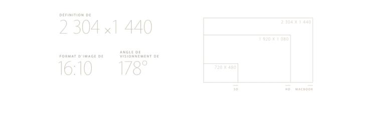 Capture d'écran 2015-03-11 à 11.22.53