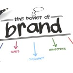 When Brand Marketing Became a Bottom of Funnel Activity