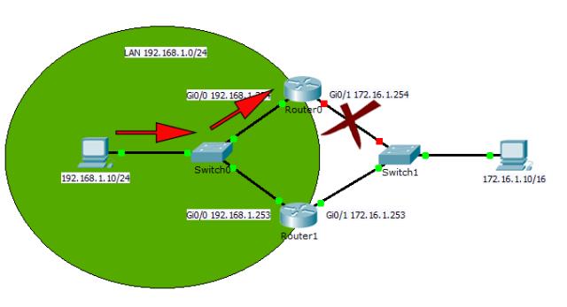 HSRP04