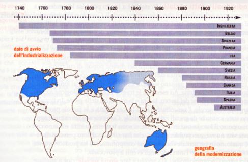 geografia della modernizzazione