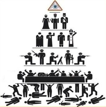 piramide-sociale