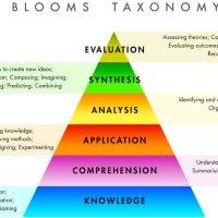 La tassonomia di Bloom alla prova delle tecnologie digitali