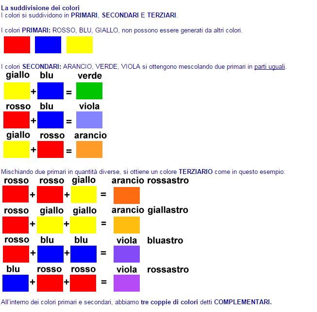 La teoria dei colori gabriella giudici for Tabella per mescolare i colori