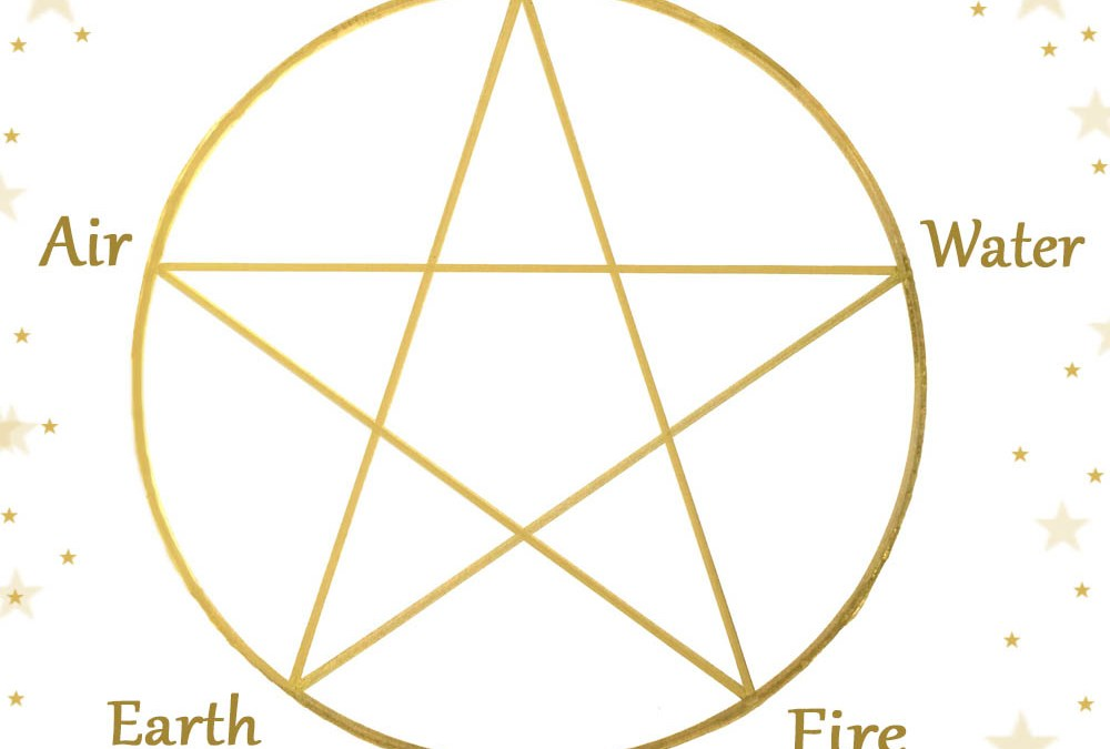 How To Draw A Pentagram Wiccan Symbol