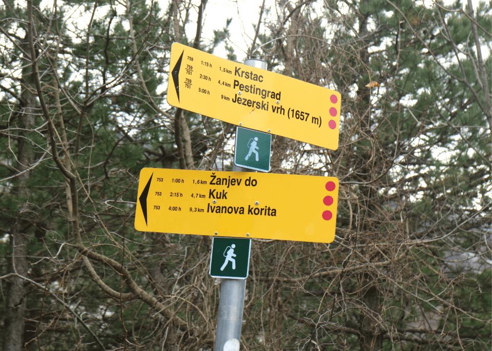 Ladder of Kotor Sign Post