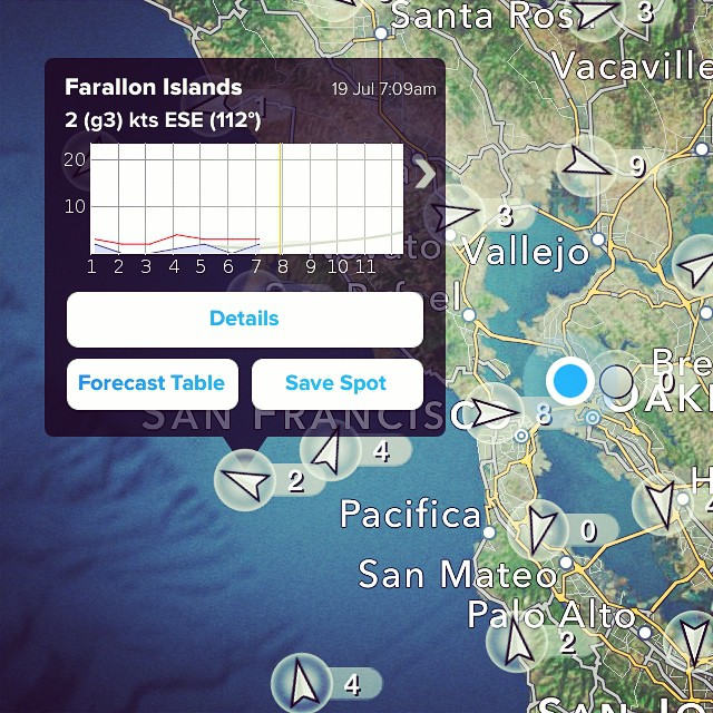 Farallones race today on Ahi, we'll see if the wind picks up enough to actually complete the course.