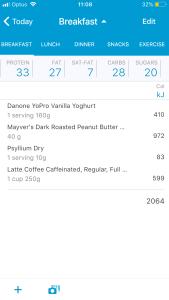 Easy Diet Diary