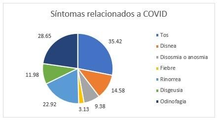 """El """"Seguimiento sanitario para SARS-Cov-2 en Hogares"""" llega a más de 70 mil encuestas respondidas"""