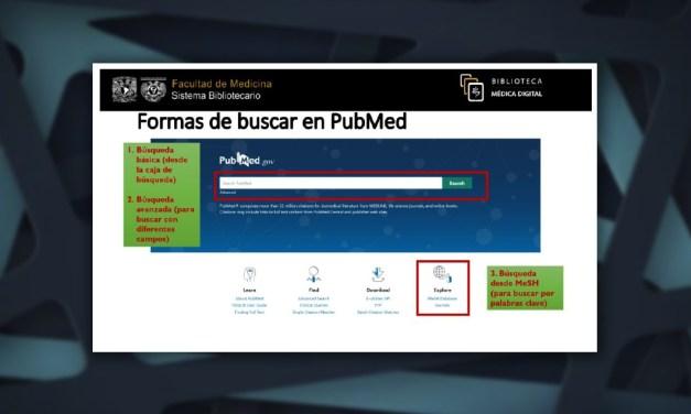 PubMed y Ovid, dos fuentes de información inagotable