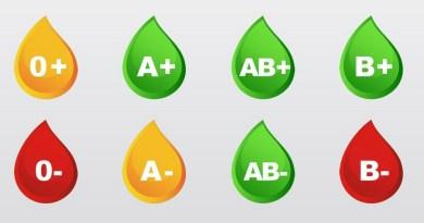 El Centro de Transfusión de Madrid alerta de la necesidad urgente de donaciones de sangre 0- y B-
