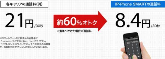 月額基本料0円、通話料は半額!無料通話もできるアプリSMARTalk