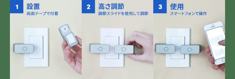 マイクロボット・プッシュの使い方