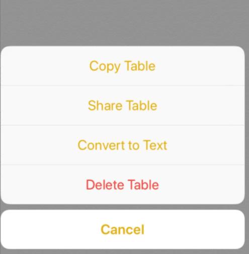 Format Notes on iPad and iPad