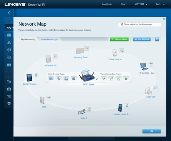 ROUTER  Network Map