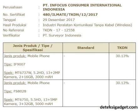 Sharp Indonesia Siapkan 2 Smartphone Baru: Kamera Ganda dan Baterai Besar 1