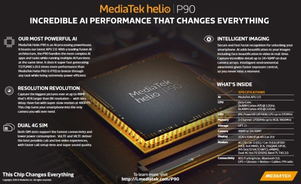 Ulefone dan Blackview Siapkan Smartphone dengan Helio P90 dan Layar Bolong 3