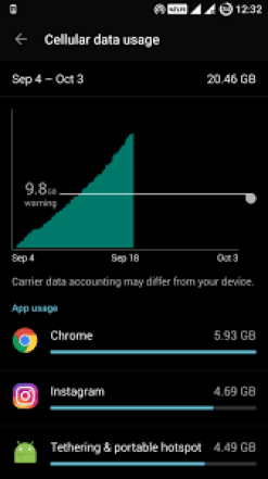 Fix OnePlus Nord 2 Internet Hotspot Not Working Issue