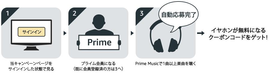 primemusicbose2