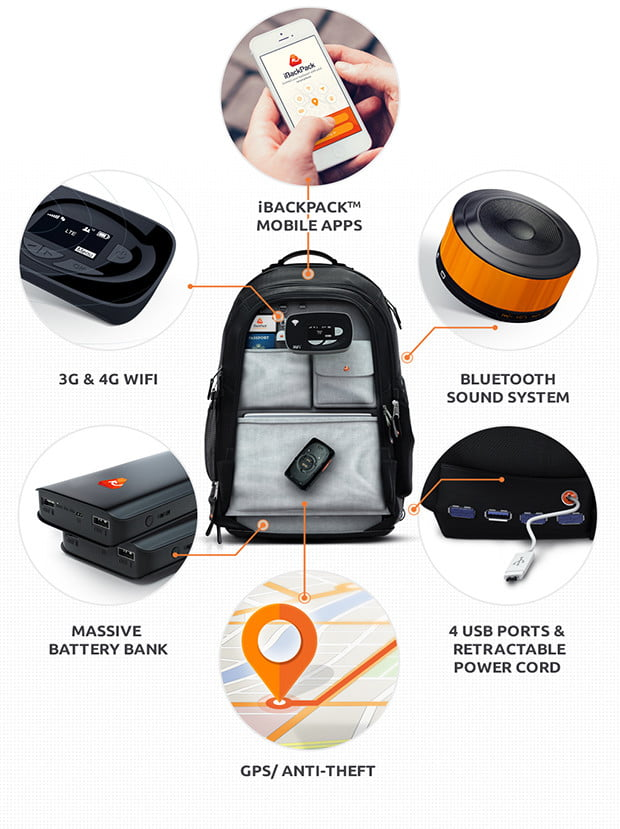 iBackPack-travel gadget review