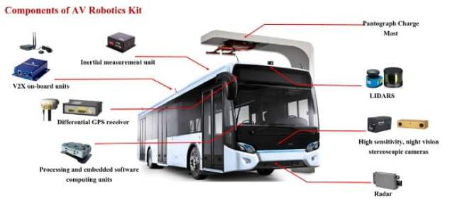 Singapore to test its self-driving electric buses on roads