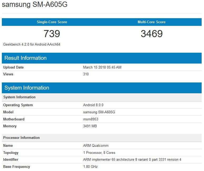Samsung Galaxy A6 And A6 Passes Through Geekbench