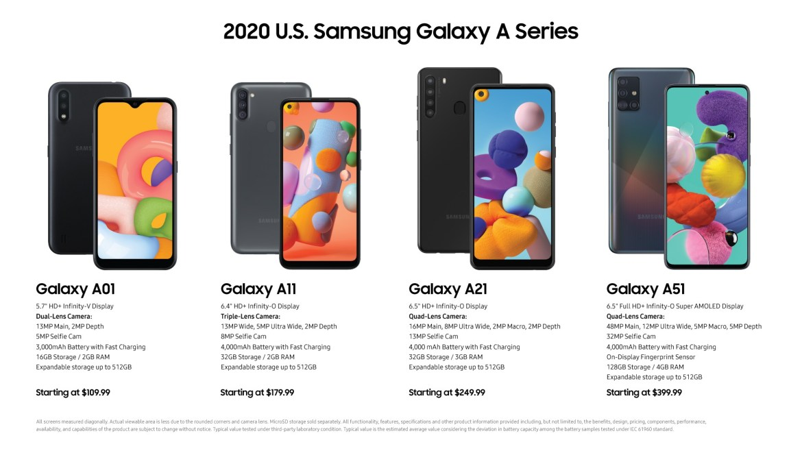Samsung A Series Heads to the US