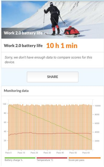 samsung-galaxy-s20-review-wqhd-battery