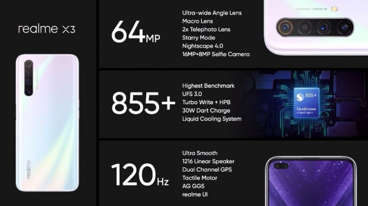 Realme X3 Packs Snapdragon 855 120hz Refresh Rate And 30w Fast