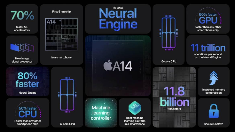 iphone-12-series-a14-bionic