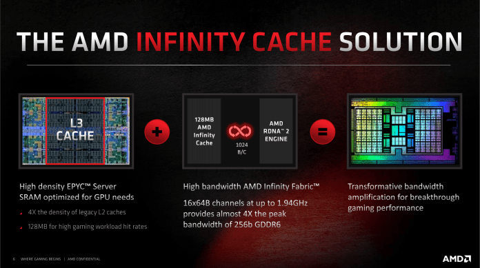 AMD Radeon RX 6800 XT Review - Infinity Cache