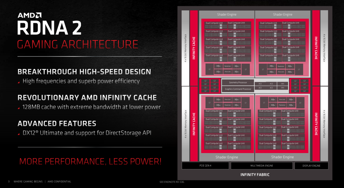AMD Radeon RX 6800 XT Review - RDNA 2 Architecture