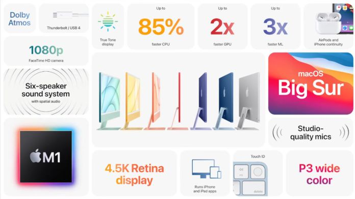 new-imac-m1-price-features