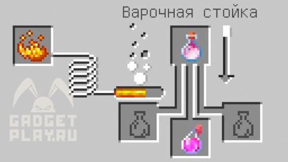 Gadgetplay.ru.