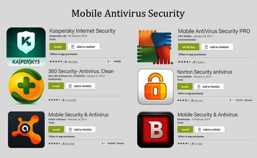 Antivirus Mobile Phone Best