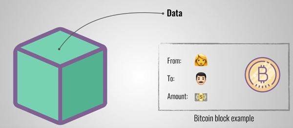 How does Blockchain Technology Work Block Data