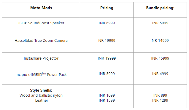Moto Mods Pricing