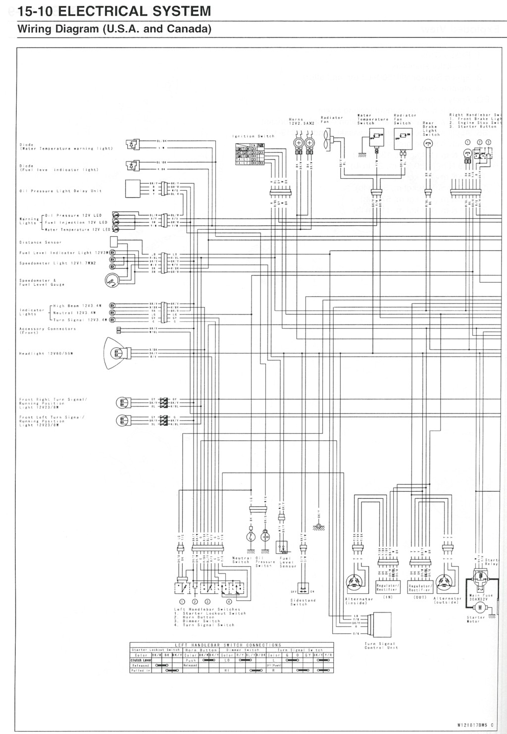 Bayou 250 Wiring Diagram Kawasaki Electric Start
