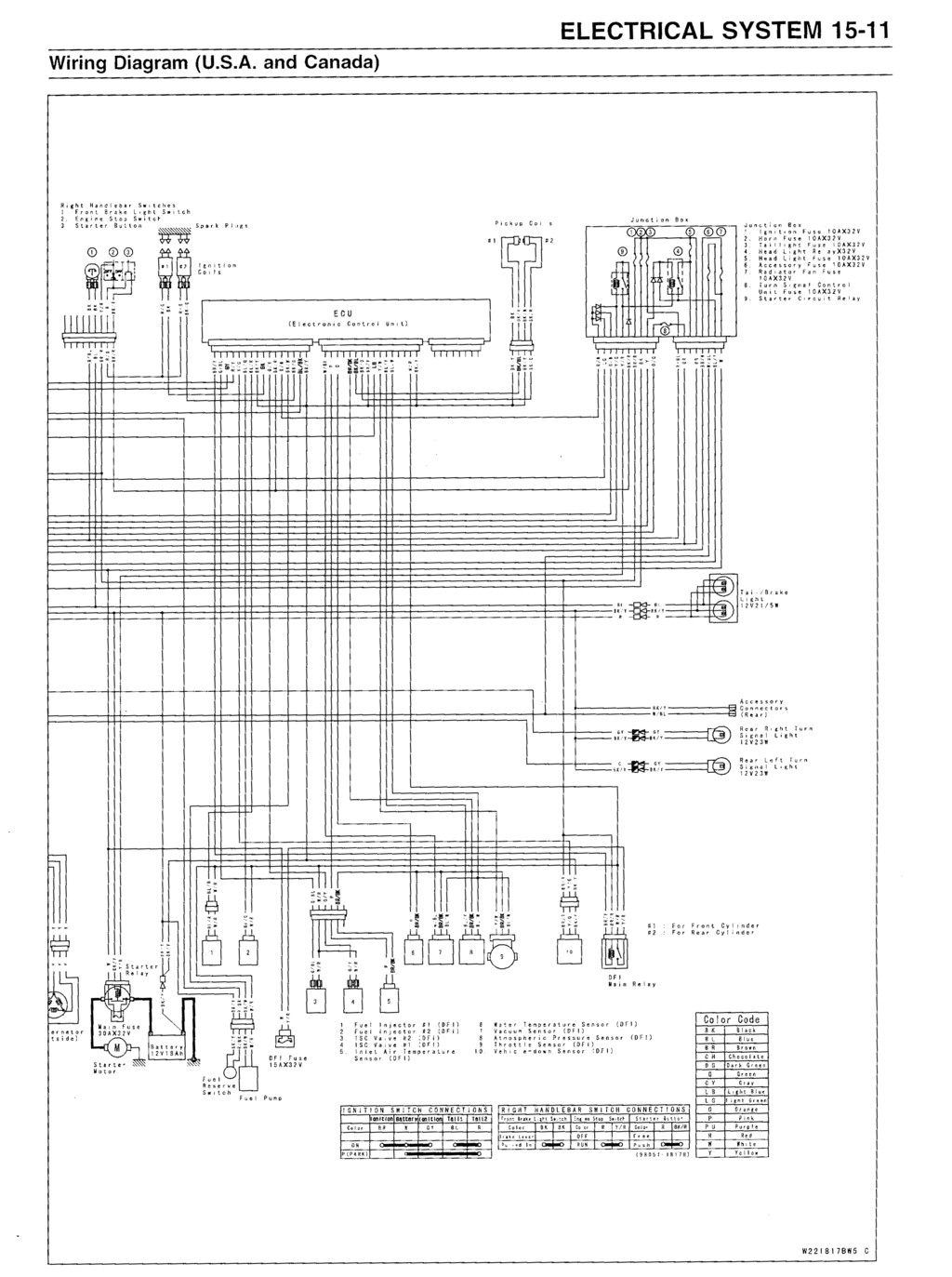 wiring diagram kawasaki vulcan 1500 wiring diagram list Gt750 Wiring Diagram